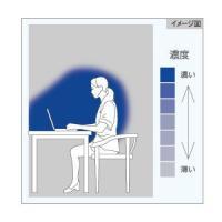 Japonezii au lansat sistemul care purifica aerul din jurul laptop-ului!