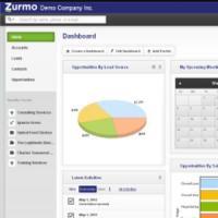 Inovatie in afaceri: Aplicatia care face CRM-ul mai fun!