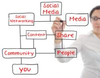 Content Marketing: stiati ca va poate salva afacerea?