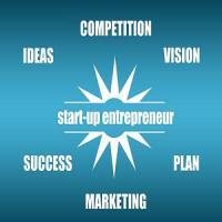 OFICIAL: Programul Start-Up Nation va avea o sesiune suplimentara